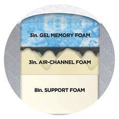"Serta 14"" Gel Memory Foam Mattress (Assorted Sizes)"