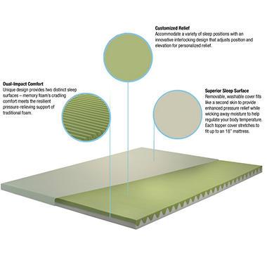 BIOS Customizable Relief Foam Topper Various Sizes