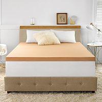 Sleep Innovations Back Support 3-in Foam Mattress Topper Deals