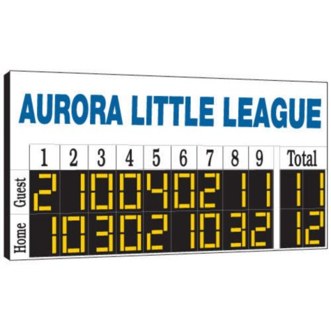 Baseball/Softball Manual Scoreboard